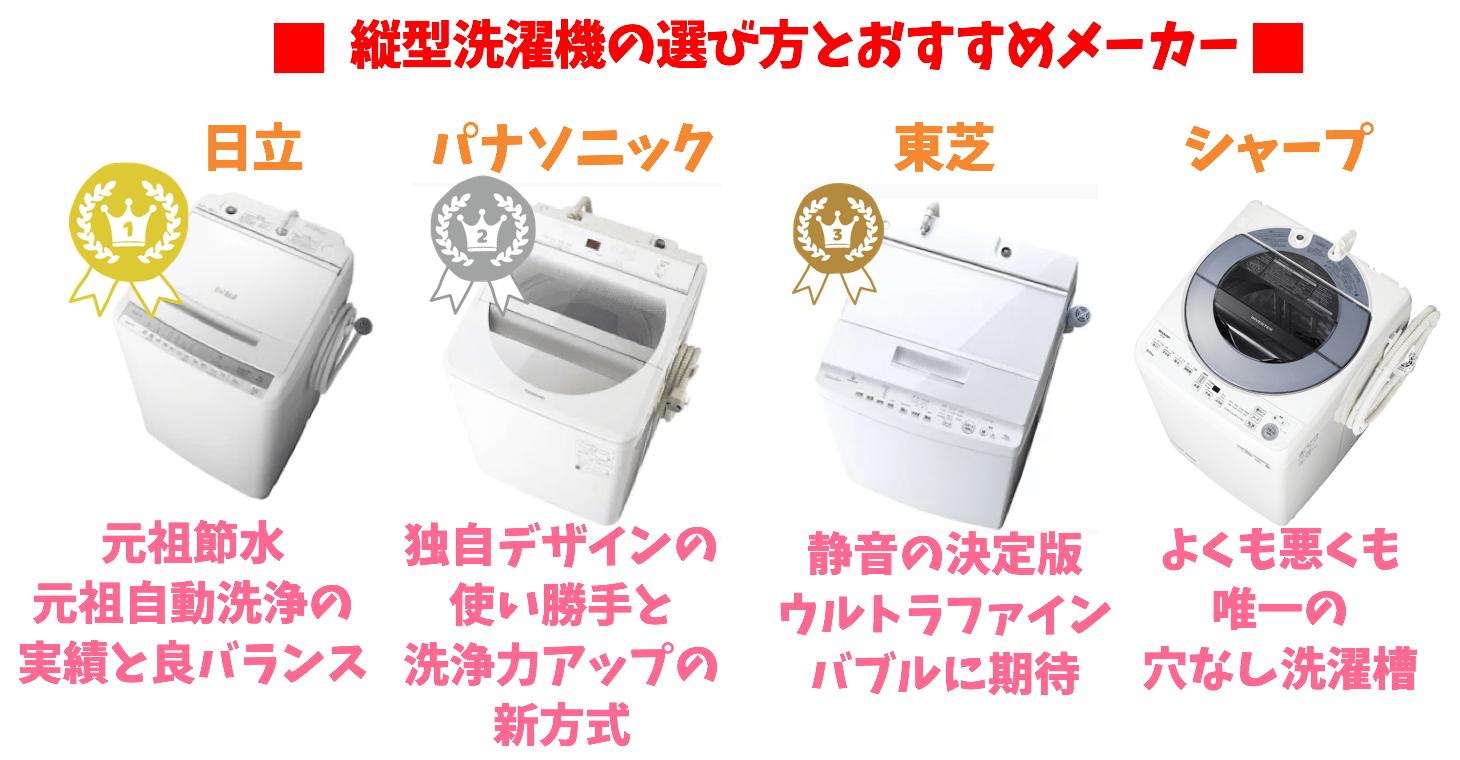 洗濯 機 縦 型 人気