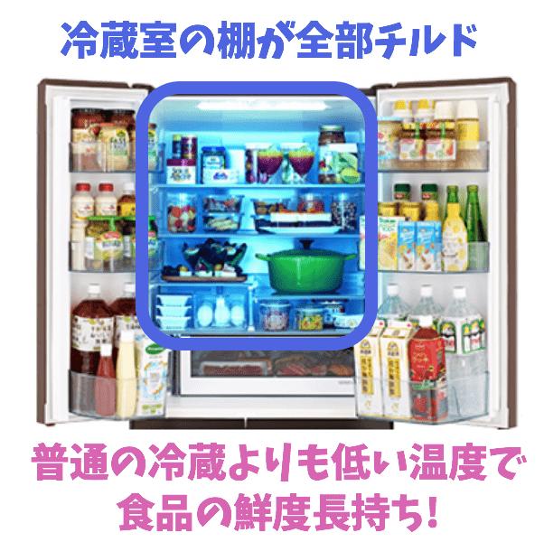 冷蔵庫 大きい 冷凍庫 2020 が
